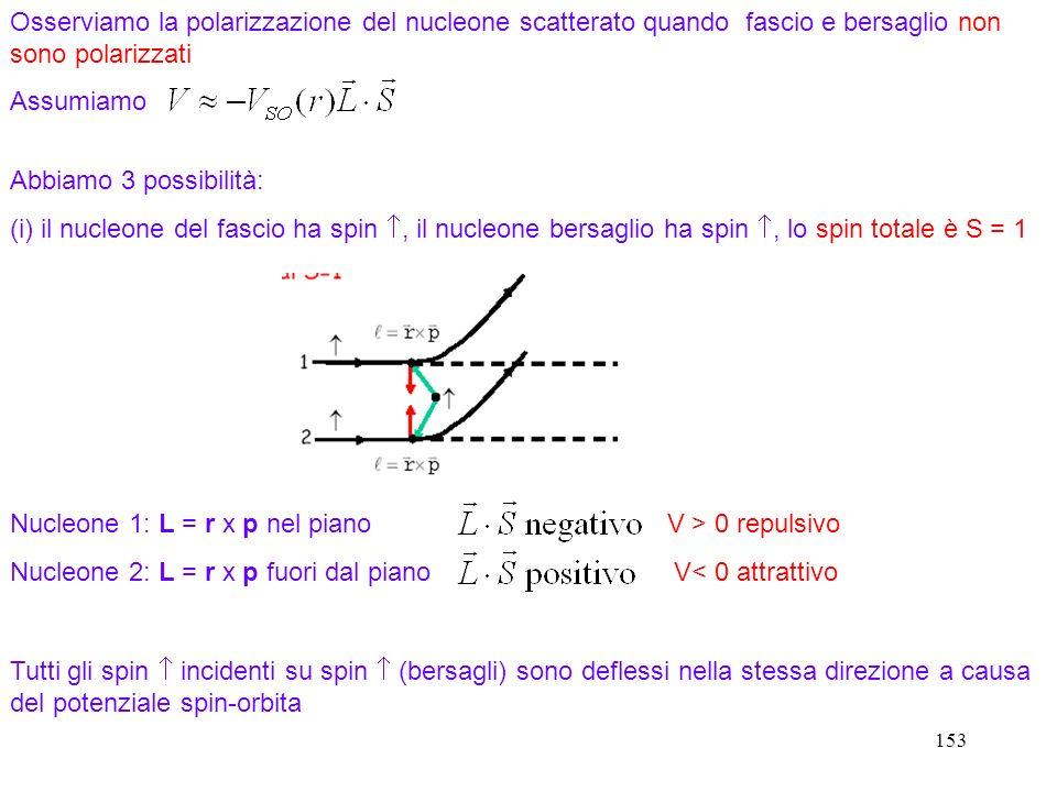 153 Abbiamo 3 possibilità: (i) il nucleone del fascio ha spin, il nucleone bersaglio ha spin, lo spin totale è S = 1 Osserviamo la polarizzazione del