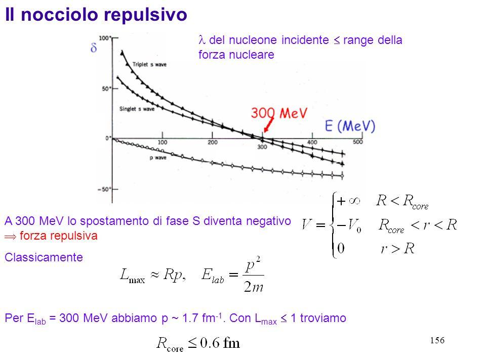 156 A 300 MeV lo spostamento di fase S diventa negativo forza repulsiva Classicamente Il nocciolo repulsivo del nucleone incidente range della forza n