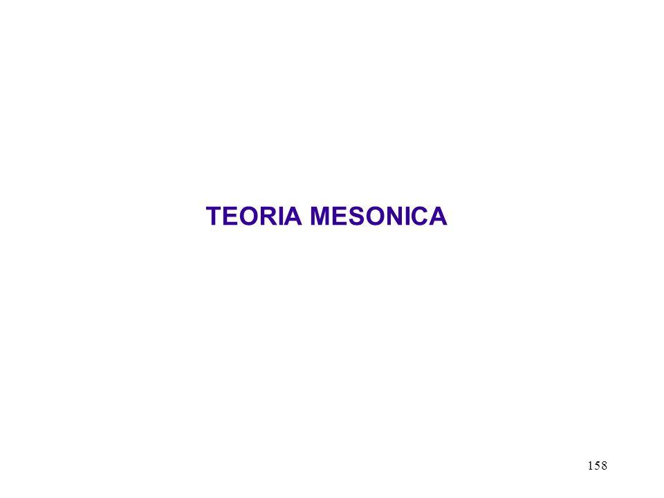 158 TEORIA MESONICA