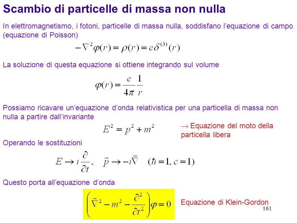 161 In elettromagnetismo, i fotoni, particelle di massa nulla, soddisfano lequazione di campo (equazione di Poisson) Scambio di particelle di massa no