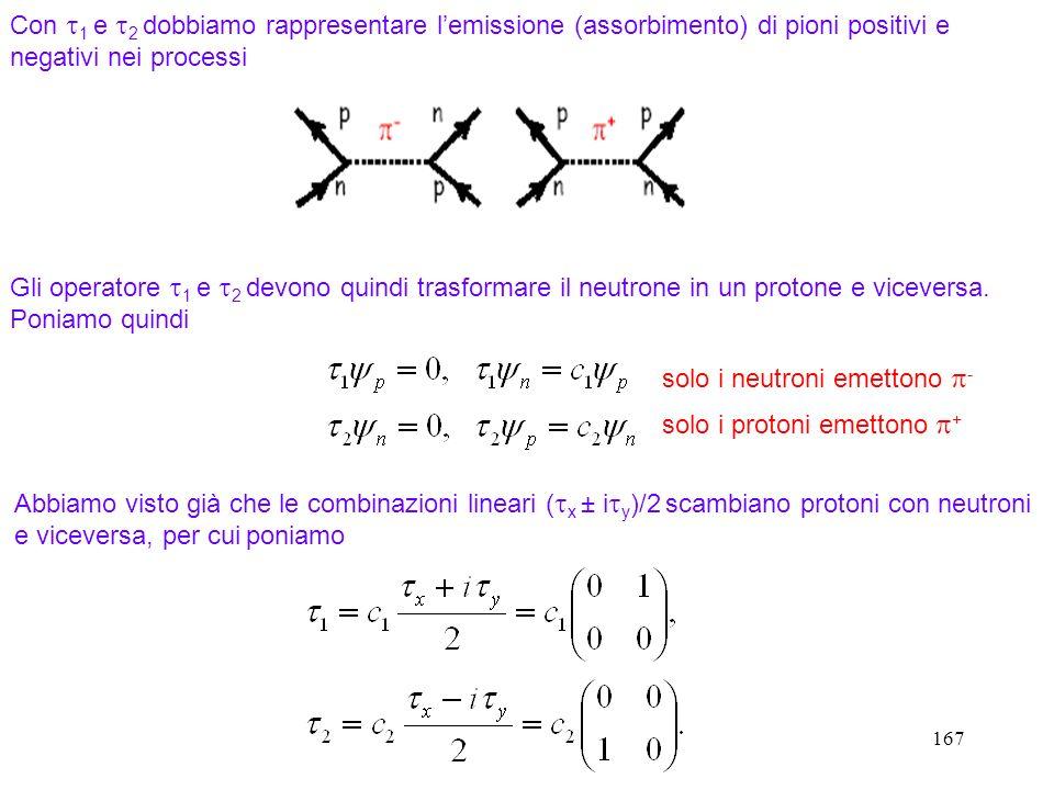 167 Con 1 e 2 dobbiamo rappresentare lemissione (assorbimento) di pioni positivi e negativi nei processi Gli operatore 1 e 2 devono quindi trasformare