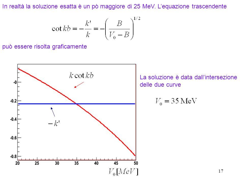 17 In realtà la soluzione esatta è un pò maggiore di 25 MeV. Lequazione trascendente può essere risolta graficamente La soluzione è data dallintersezi
