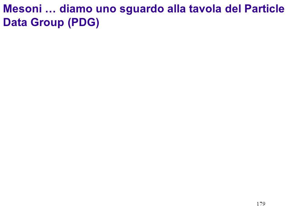 179 Mesoni … diamo uno sguardo alla tavola del Particle Data Group (PDG)
