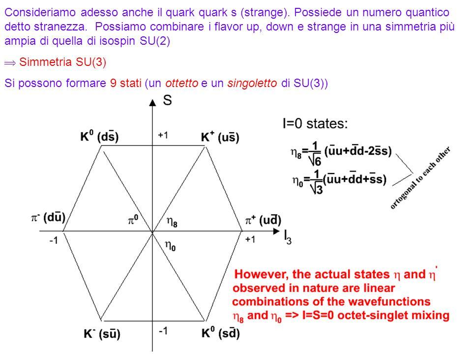 184 Consideriamo adesso anche il quark quark s (strange). Possiede un numero quantico detto stranezza. Possiamo combinare i flavor up, down e strange