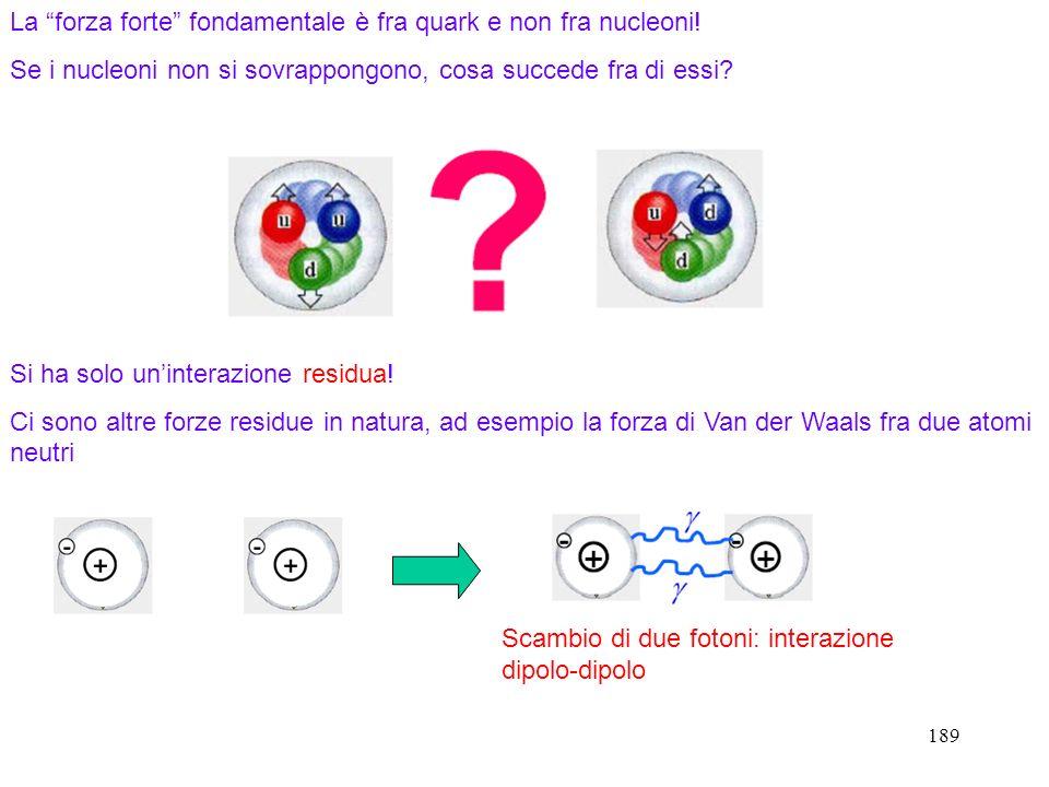 189 La forza forte fondamentale è fra quark e non fra nucleoni! Se i nucleoni non si sovrappongono, cosa succede fra di essi? Si ha solo uninterazione