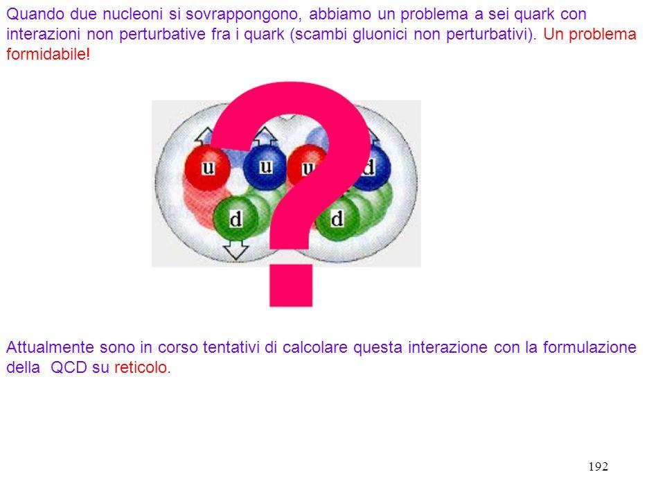 192 Quando due nucleoni si sovrappongono, abbiamo un problema a sei quark con interazioni non perturbative fra i quark (scambi gluonici non perturbati