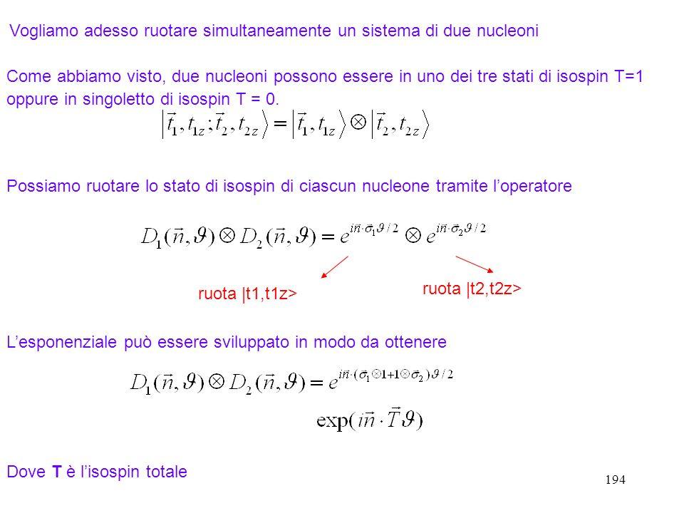 194 Come abbiamo visto, due nucleoni possono essere in uno dei tre stati di isospin T=1 oppure in singoletto di isospin T = 0. Possiamo ruotare lo sta