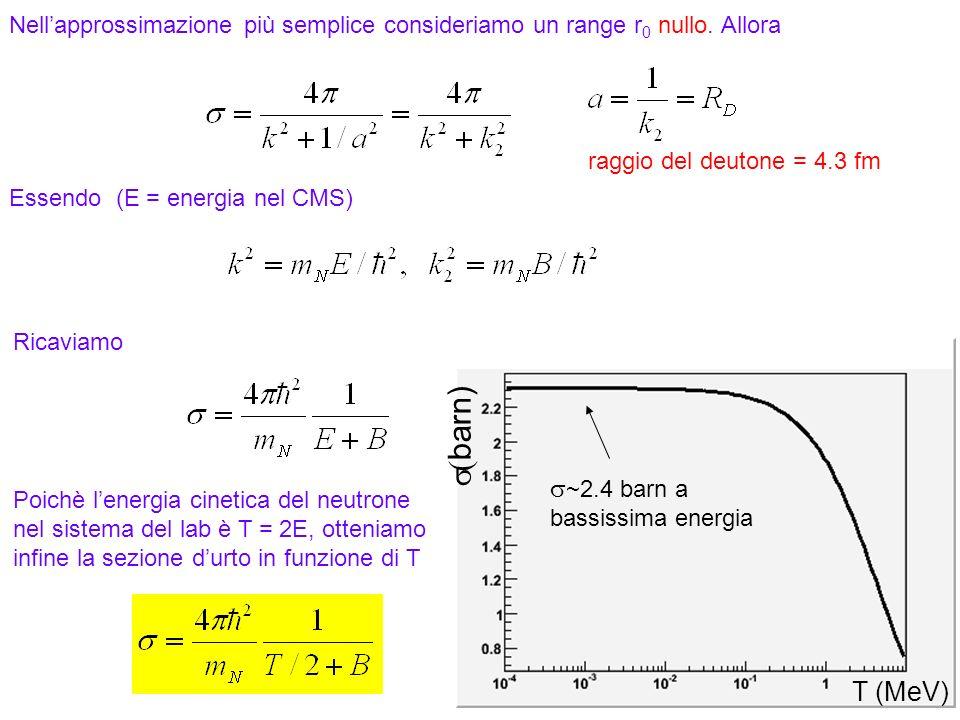 199 Nellapprossimazione più semplice consideriamo un range r 0 nullo. Allora Essendo (E = energia nel CMS) Ricaviamo Poichè lenergia cinetica del neut