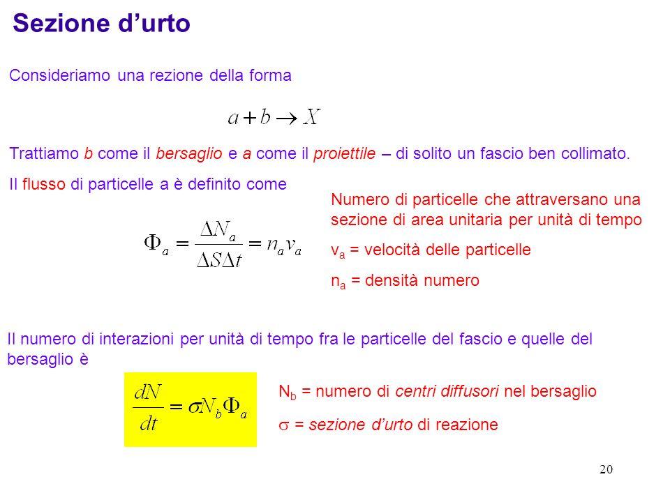 20 Numero di particelle che attraversano una sezione di area unitaria per unità di tempo v a = velocità delle particelle n a = densità numero Il numer
