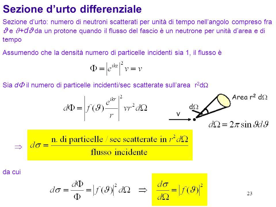 23 Sezione durto differenziale Assumendo che la densità numero di particelle incidenti sia 1, il flusso è Sia d il numero di particelle incidenti/sec