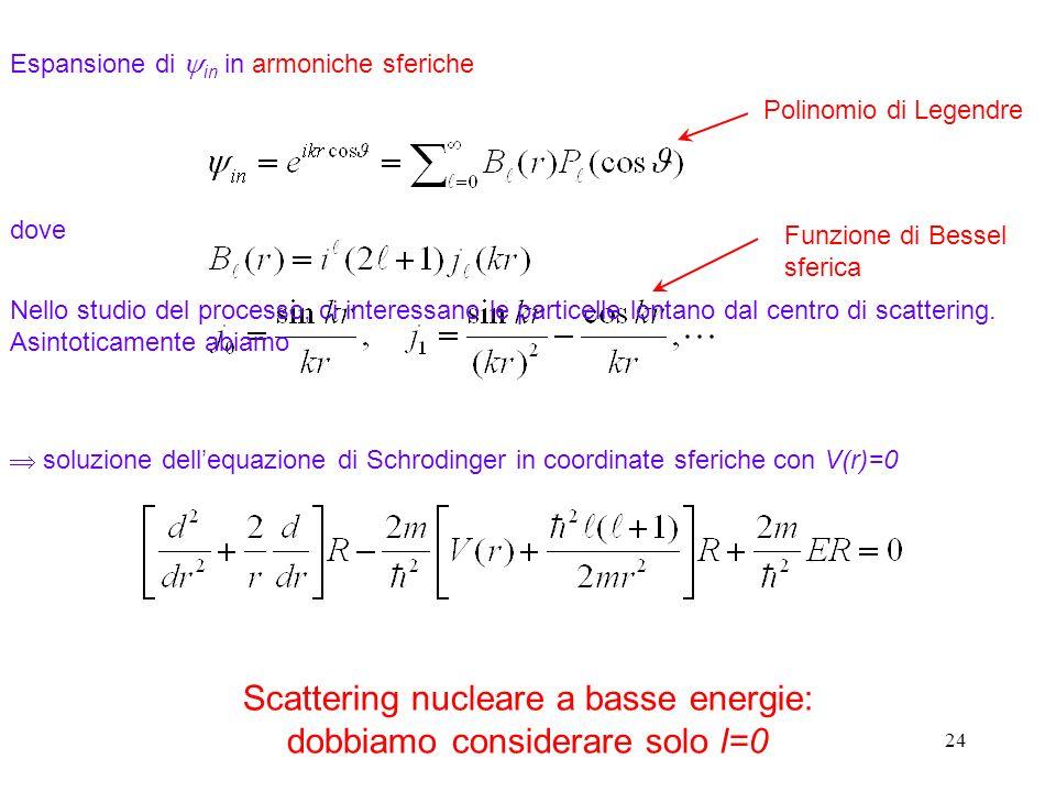 24 Polinomio di Legendre dove Funzione di Bessel sferica soluzione dellequazione di Schrodinger in coordinate sferiche con V(r)=0 Espansione di in in