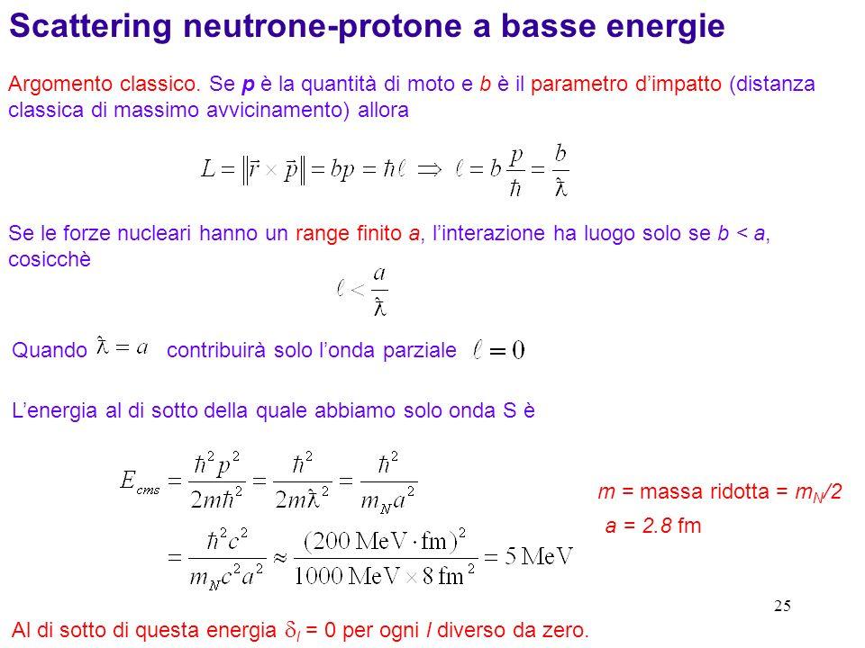 25 Argomento classico. Se p è la quantità di moto e b è il parametro dimpatto (distanza classica di massimo avvicinamento) allora Se le forze nucleari