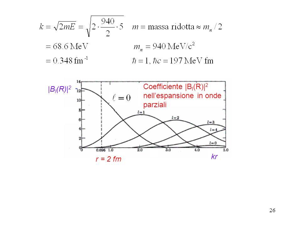 26 Coefficiente |B l (R)| 2 nellespansione in onde parziali |B l (R)| 2 kr r = 2 fm