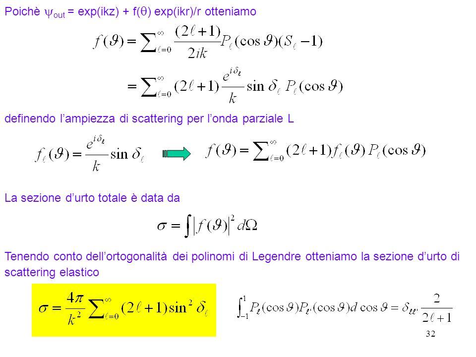 32 Poichè out = exp(ikz) + f( ) exp(ikr)/r otteniamo definendo lampiezza di scattering per londa parziale L La sezione durto totale è data da Tenendo