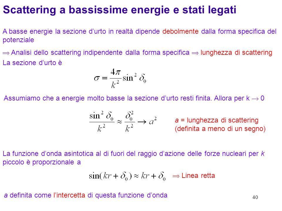 40 A basse energie la sezione durto in realtà dipende debolmente dalla forma specifica del potenziale Analisi dello scattering indipendente dalla form