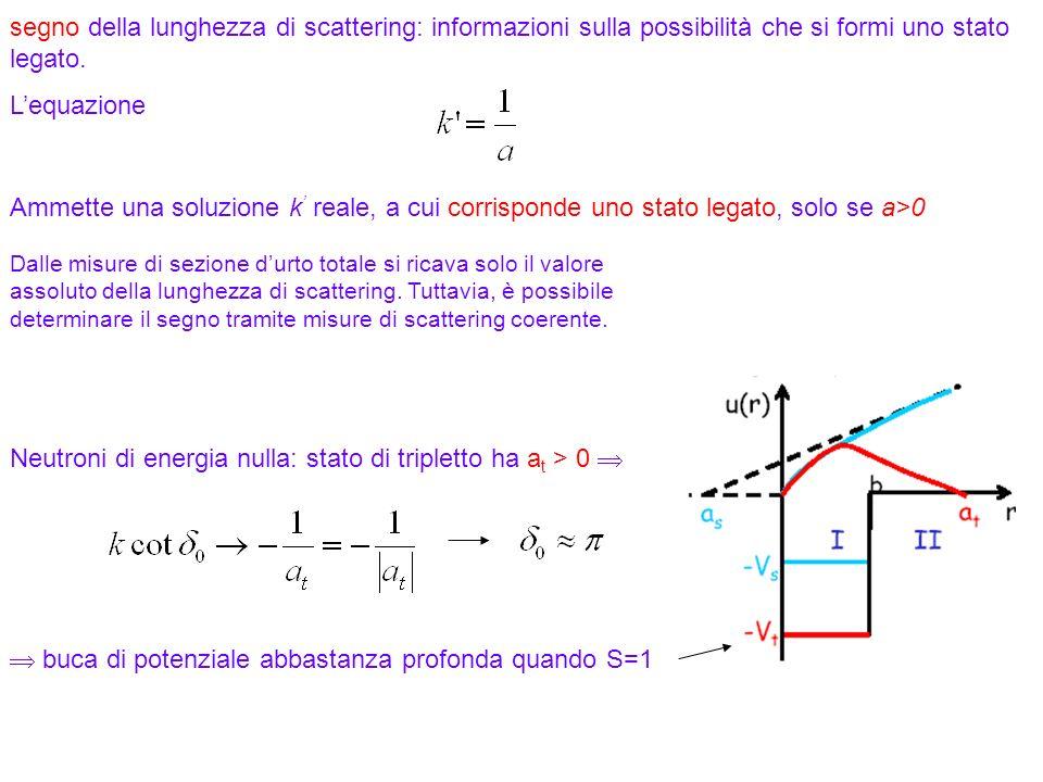 45 segno della lunghezza di scattering: informazioni sulla possibilità che si formi uno stato legato. Lequazione Ammette una soluzione k reale, a cui