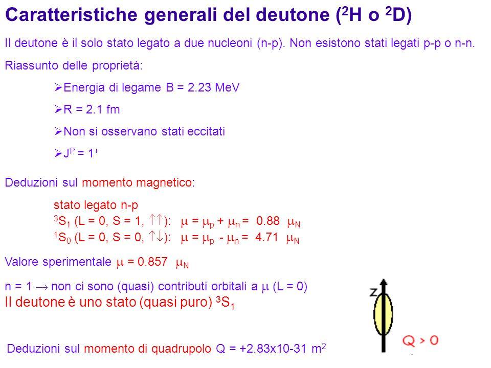 137 Possiamo scrivere i momenti magnetici corrispondenti a L=0 e L=2 (J=1, S=1) Il momento magnetico osservato del deutone è Assumiamo quindi che la funzione donda del deutone sia una combinazione lineare di stati S e D Possiamo quindi aggiustare i coefficienti in modo da render conto del momento magnetico osservato b 2 =0.04 o una miscela con onda D al 4% spiega il momento magnetico!