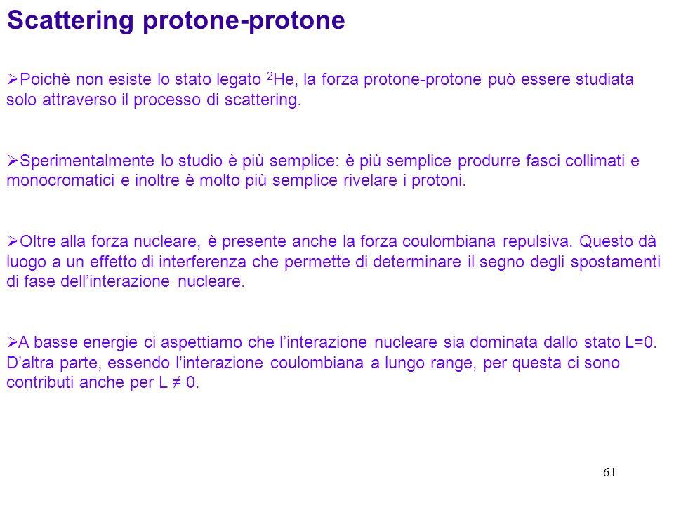 61 Scattering protone-protone Poichè non esiste lo stato legato 2 He, la forza protone-protone può essere studiata solo attraverso il processo di scat
