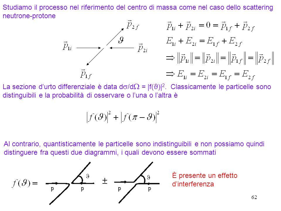 62 La sezione durto differenziale è data d /d = |f( ϑ )| 2. Classicamente le particelle sono distinguibili e la probabilità di osservare o luna o lalt