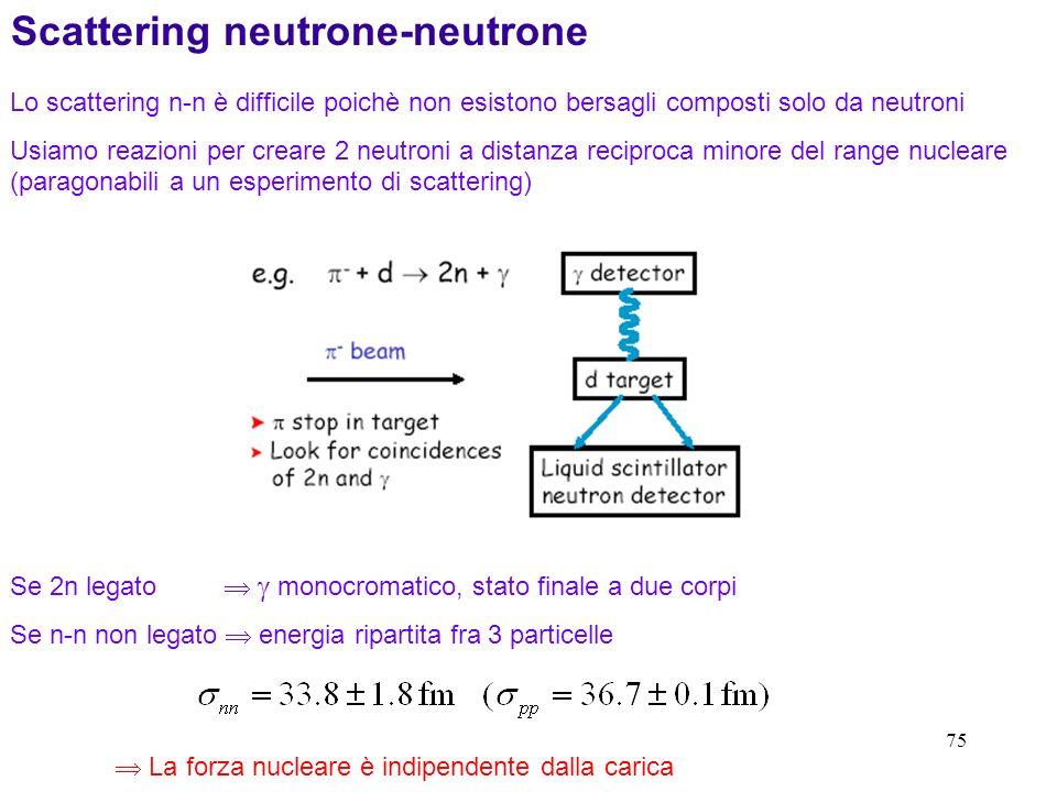 75 Lo scattering n-n è difficile poichè non esistono bersagli composti solo da neutroni Usiamo reazioni per creare 2 neutroni a distanza reciproca min