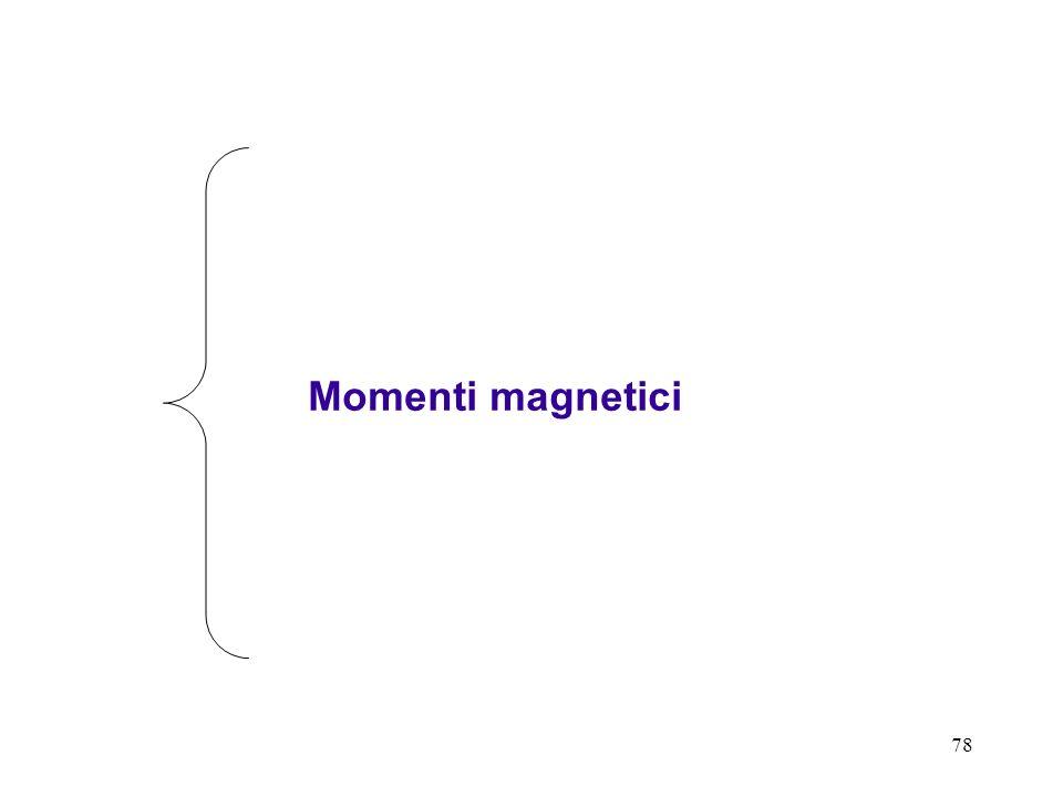 78 Momenti magnetici