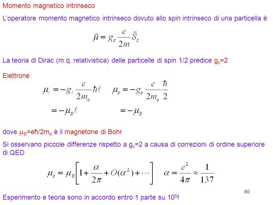 80 La teoria di Dirac (m.q. relativistica) delle particelle di spin 1/2 predice g s =2 Momento magnetico intrinseco Loperatore momento magnetico intri