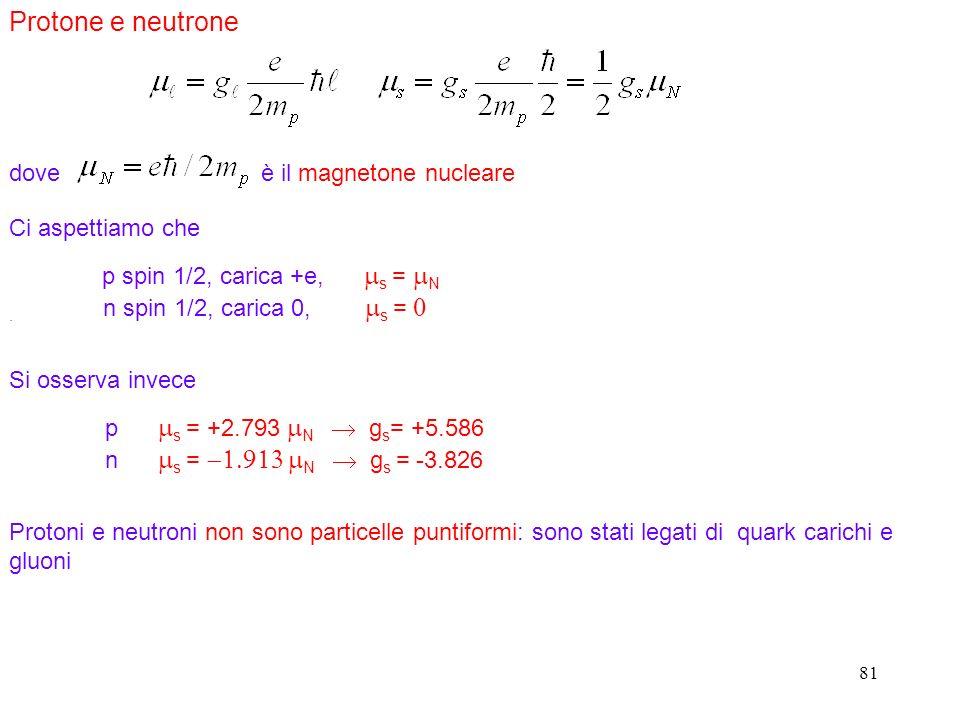 81 dove è il magnetone nucleare Protone e neutrone Ci aspettiamo che p spin 1/2, carica +e, s = N. n spin 1/2, carica 0, s = Si osserva invece p s = +