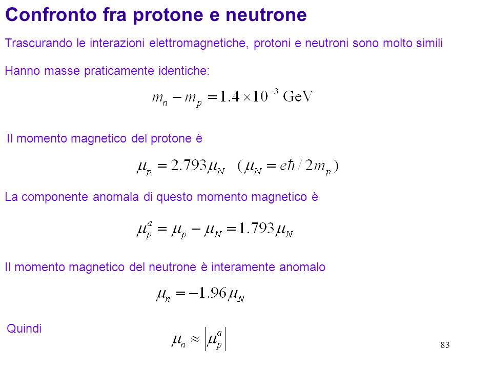 83 Trascurando le interazioni elettromagnetiche, protoni e neutroni sono molto simili La componente anomala di questo momento magnetico è Il momento m