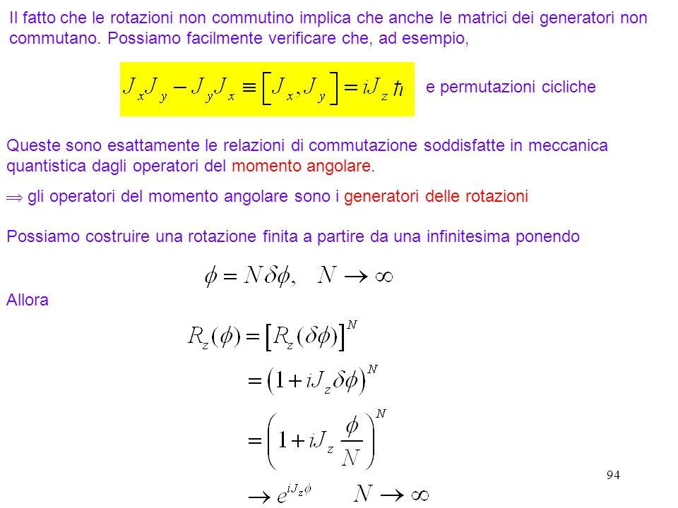 94 Possiamo costruire una rotazione finita a partire da una infinitesima ponendo Il fatto che le rotazioni non commutino implica che anche le matrici