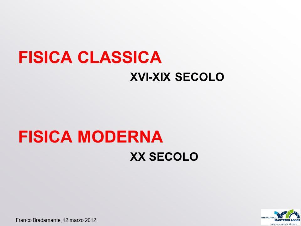 Franco Bradamante, 12 marzo 2012 FISICA CLASSICA XVI-XIX SECOLO FISICA MODERNA XX SECOLO