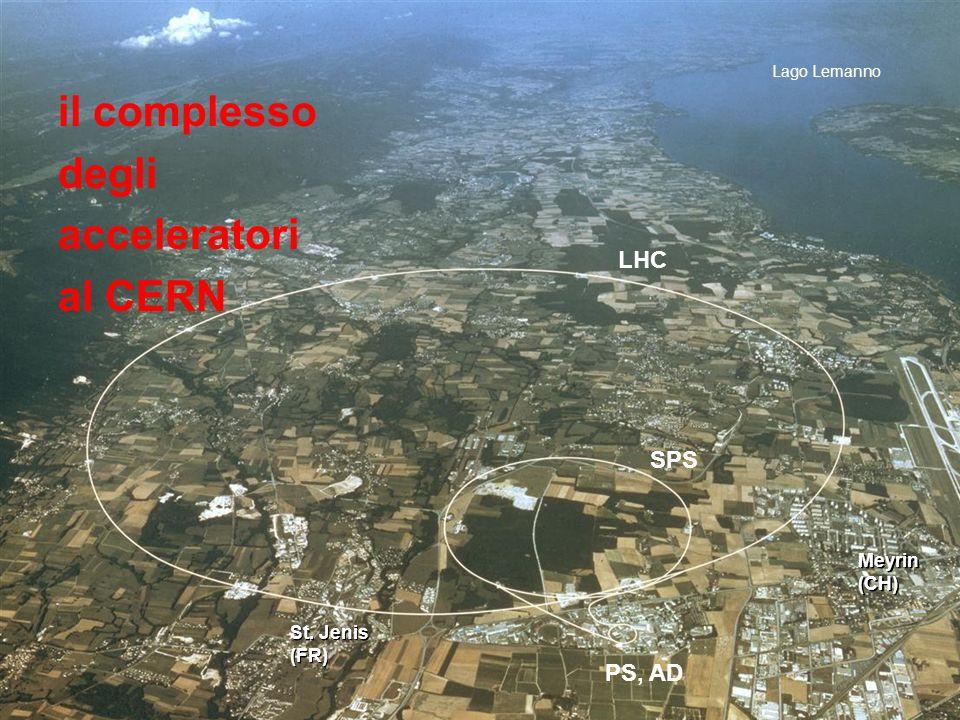 Lago Lemanno SPS PS, AD Meyrin (CH) St. Jenis (FR) St. Jenis (FR) LHC il complesso degli acceleratori al CERN