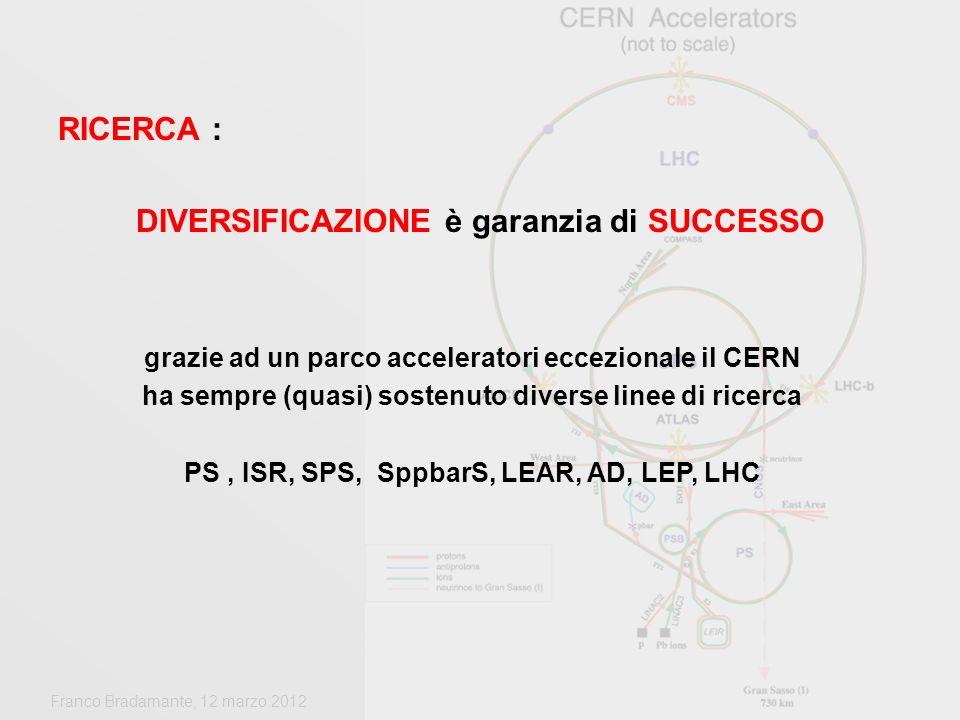 Franco Bradamante, 12 marzo 2012 grazie ad un parco acceleratori eccezionale il CERN ha sempre (quasi) sostenuto diverse linee di ricerca PS, ISR, SPS