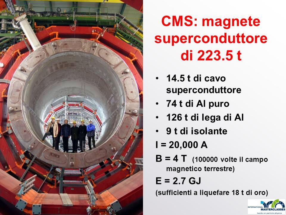 Franco Bradamante, 12 marzo 2012 CMS: magnete superconduttore di 223.5 t 14.5 t di cavo superconduttore 74 t di Al puro 126 t di lega di Al 9 t di iso