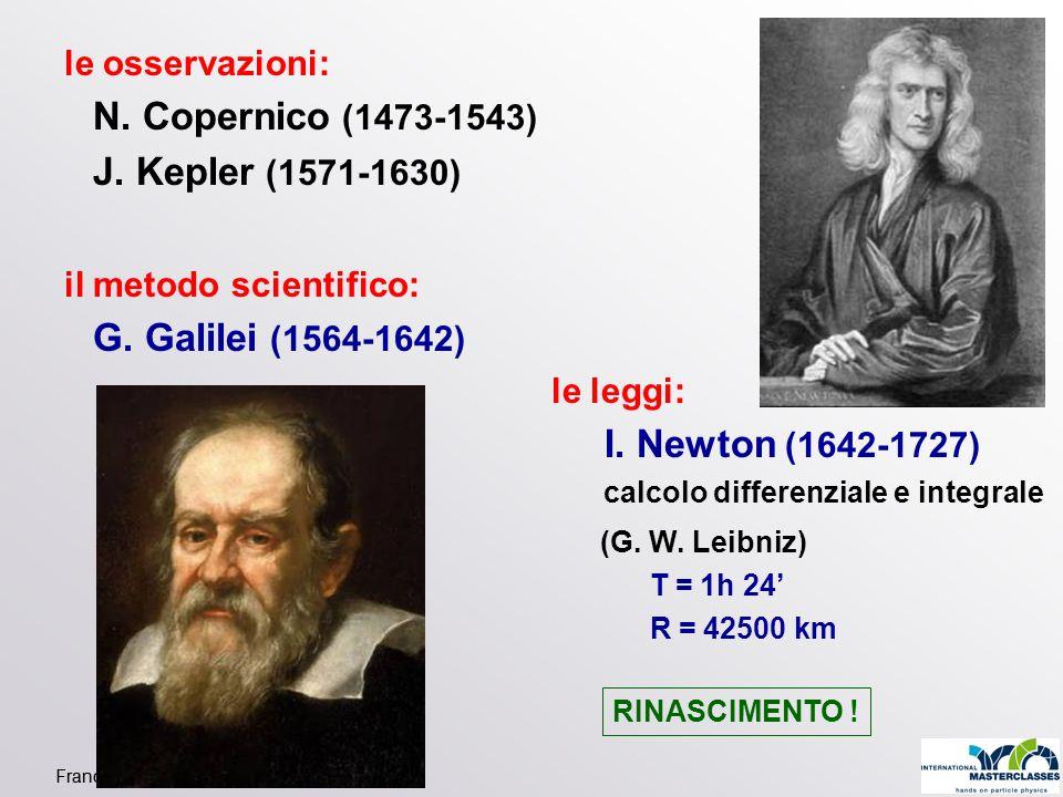 Franco Bradamante, 12 marzo 2012Franco Bradamante, 14 marzo 2011 le osservazioni: N. Copernico (1473-1543) J. Kepler (1571-1630) le leggi: I. Newton (