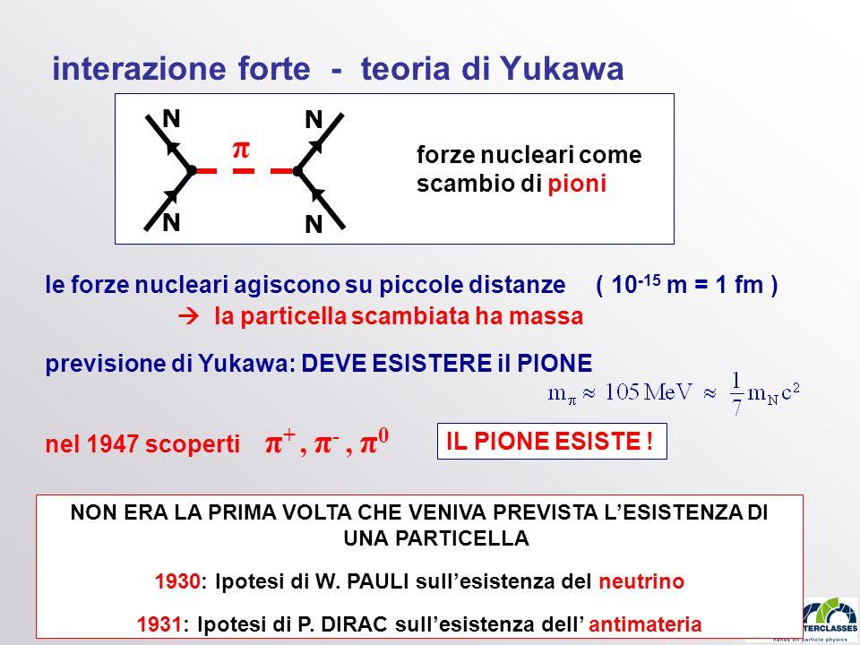 Franco Bradamante, 12 marzo 2012Franco Bradamante, 14 marzo 2011 interazione forte - teoria di Yukawa forze nucleari come scambio di pioni N N N N π l