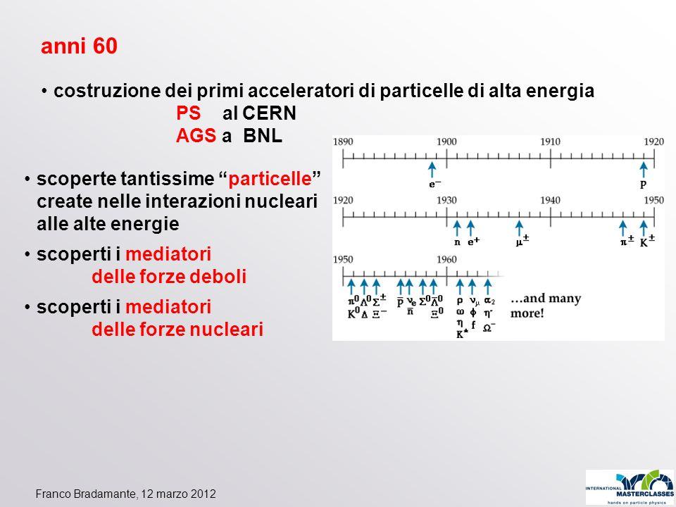 Franco Bradamante, 12 marzo 2012 anni 60 costruzione dei primi acceleratori di particelle di alta energia PS al CERN AGS a BNL scoperte tantissime par