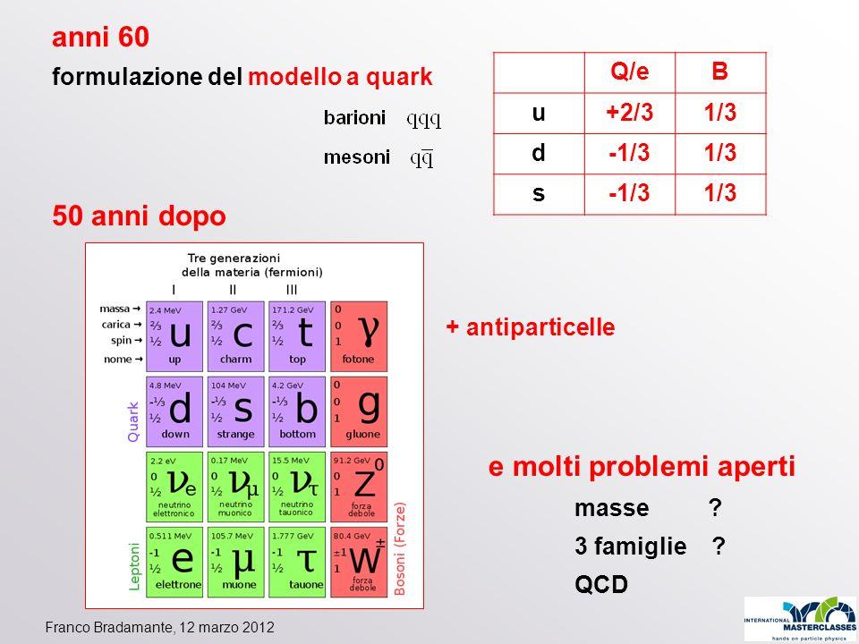 Franco Bradamante, 12 marzo 2012 anni 60 formulazione del modello a quark + antiparticelle 50 anni dopo e molti problemi aperti masse ? 3 famiglie ? Q