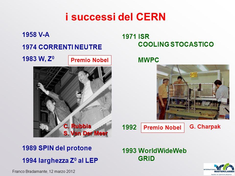 Franco Bradamante, 12 marzo 2012 i successi del CERN 1989 SPIN del protone 1994 larghezza Z 0 al LEP 1971 ISR COOLING STOCASTICO MWPC 1992 Premio Nobe