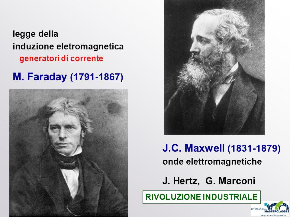 Franco Bradamante, 12 marzo 2012 legge della induzione eletromagnetica generatori di corrente M. Faraday (1791-1867) J.C. Maxwell (1831-1879) onde ele
