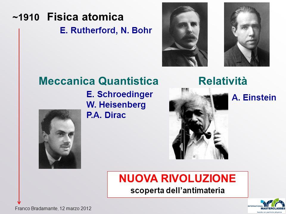 Franco Bradamante, 12 marzo 2012 ~1910 Fisica atomica E. Rutherford, N. Bohr Relatività A. Einstein NUOVA RIVOLUZIONE scoperta dellantimateria E. Schr