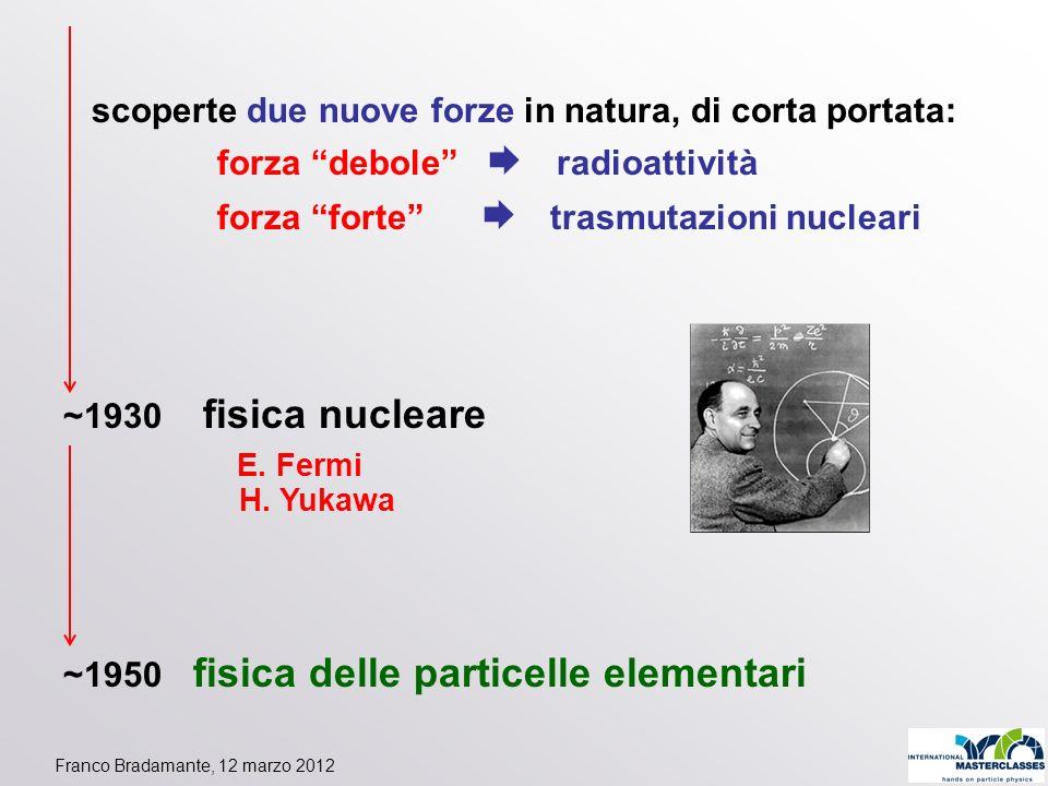 Franco Bradamante, 12 marzo 2012 scoperte due nuove forze in natura, di corta portata: forza debole radioattività forza forte trasmutazioni nucleari ~
