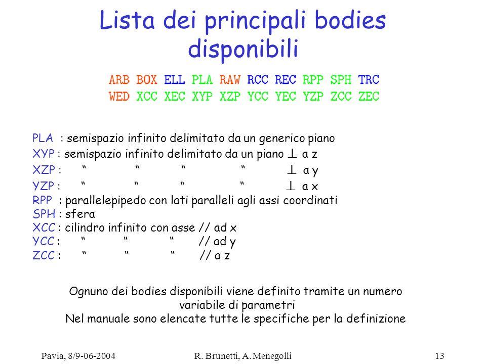 Pavia, 8/9-06-2004R. Brunetti, A. Menegolli13 Lista dei principali bodies disponibili PLA : semispazio infinito delimitato da un generico piano XYP :
