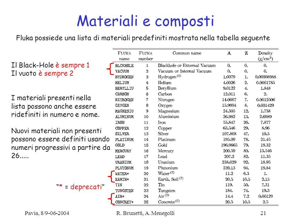 Pavia, 8/9-06-2004R. Brunetti, A. Menegolli21 Materiali e composti Fluka possiede una lista di materiali predefiniti mostrata nella tabella seguente I