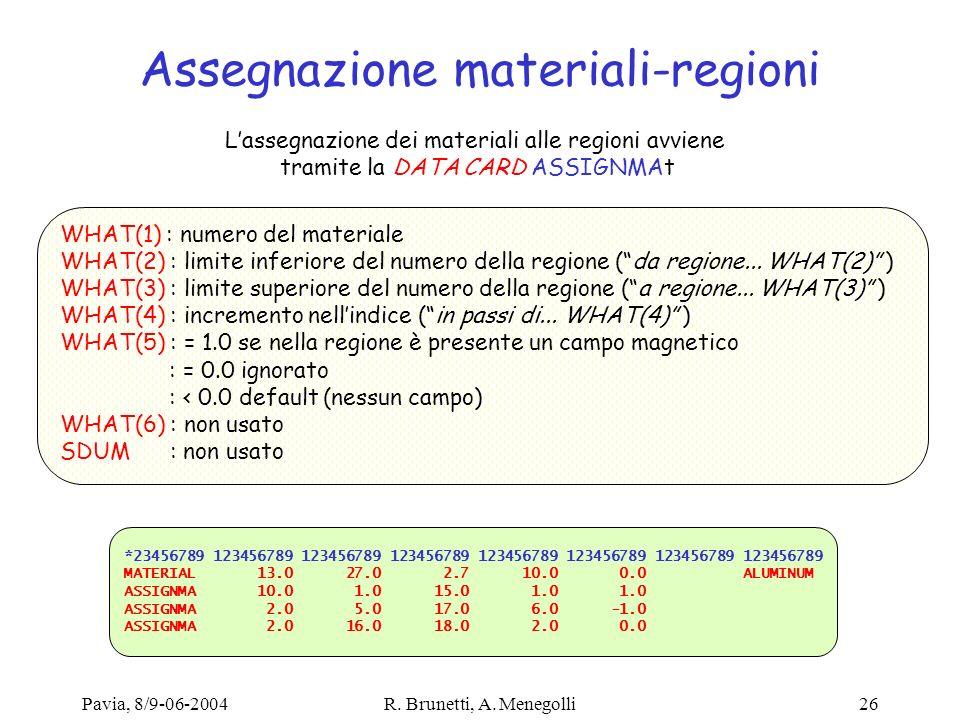 Pavia, 8/9-06-2004R. Brunetti, A. Menegolli26 Assegnazione materiali-regioni Lassegnazione dei materiali alle regioni avviene tramite la DATA CARD ASS