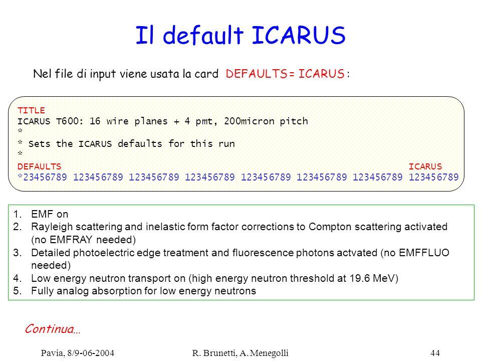 Pavia, 8/9-06-2004R. Brunetti, A. Menegolli44 Il default ICARUS Nel file di input viene usata la card DEFAULTS = ICARUS : TITLE ICARUS T600: 16 wire p