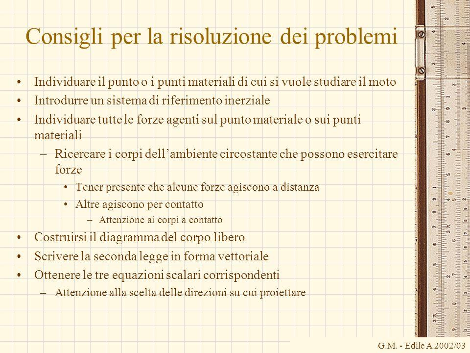 G.M. - Edile A 2002/03 Consigli per la risoluzione dei problemi Individuare il punto o i punti materiali di cui si vuole studiare il moto Introdurre u