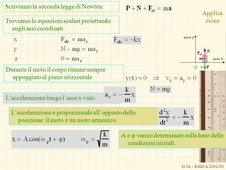 G.M. - Edile A 2002/03 Applica zione Laccelerazione lungo lasse x vale: Scriviamo la seconda legge di Newton Troviamo le equazioni scalari proiettando