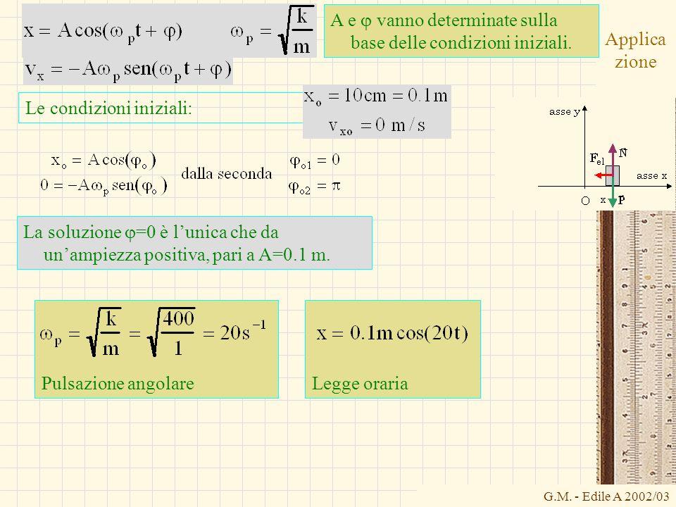 G.M. - Edile A 2002/03 Pulsazione angolareLegge oraria Applica zione La soluzione =0 è lunica che da unampiezza positiva, pari a A=0.1 m. Le condizion