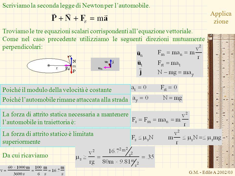 G.M. - Edile A 2002/03 Applica zione Scriviamo la seconda legge di Newton per lautomobile. Troviamo le tre equazioni scalari corrispondenti allequazio