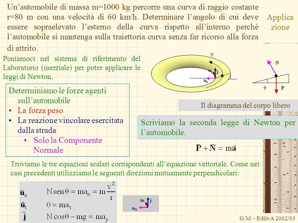G.M. - Edile A 2002/03 Applica zione Unautomobile di massa m=1000 kg percorre una curva di raggio costante r=80 m con una velocità di 60 km/h. Determi